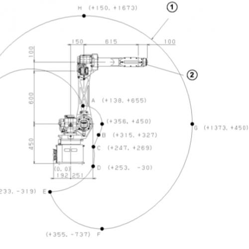 fanuc arcmate 100ib arc welding robotic system used